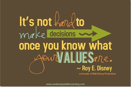 values beliefs decisions